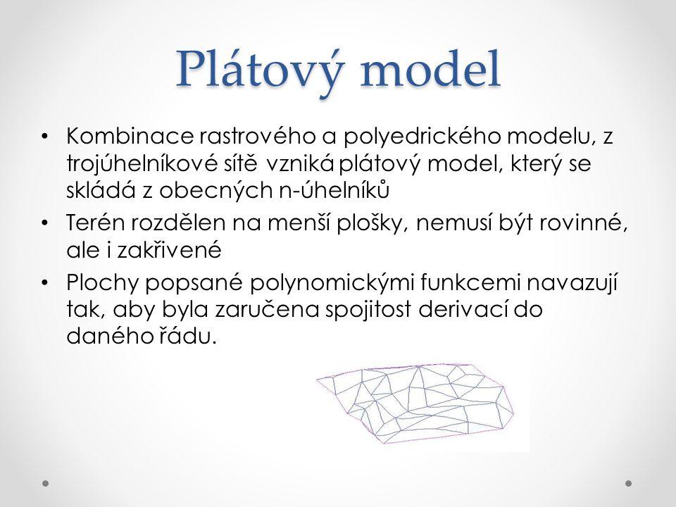 Plátový model Kombinace rastrového a polyedrického modelu, z trojúhelníkové sítě vzniká plátový model, který se skládá z obecných n-úhelníků.