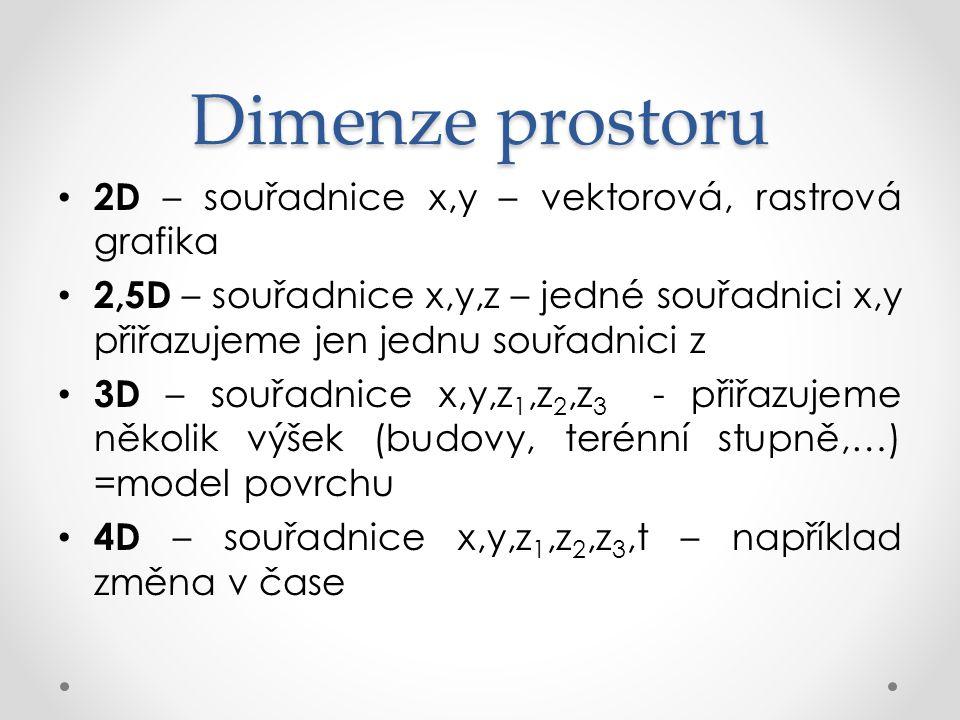 Dimenze prostoru 2D – souřadnice x,y – vektorová, rastrová grafika