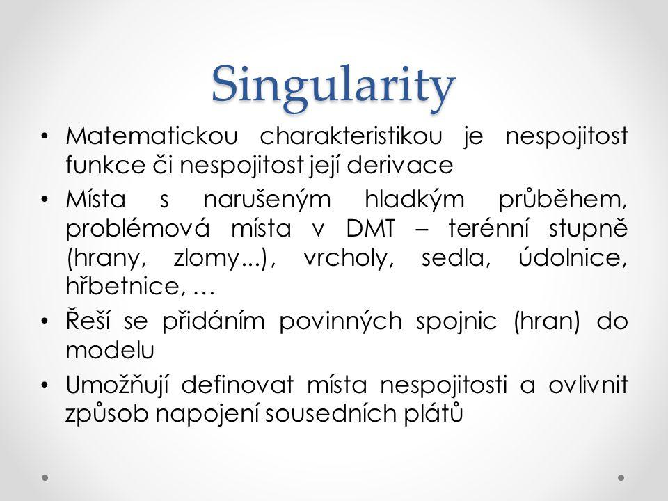 Singularity Matematickou charakteristikou je nespojitost funkce či nespojitost její derivace.