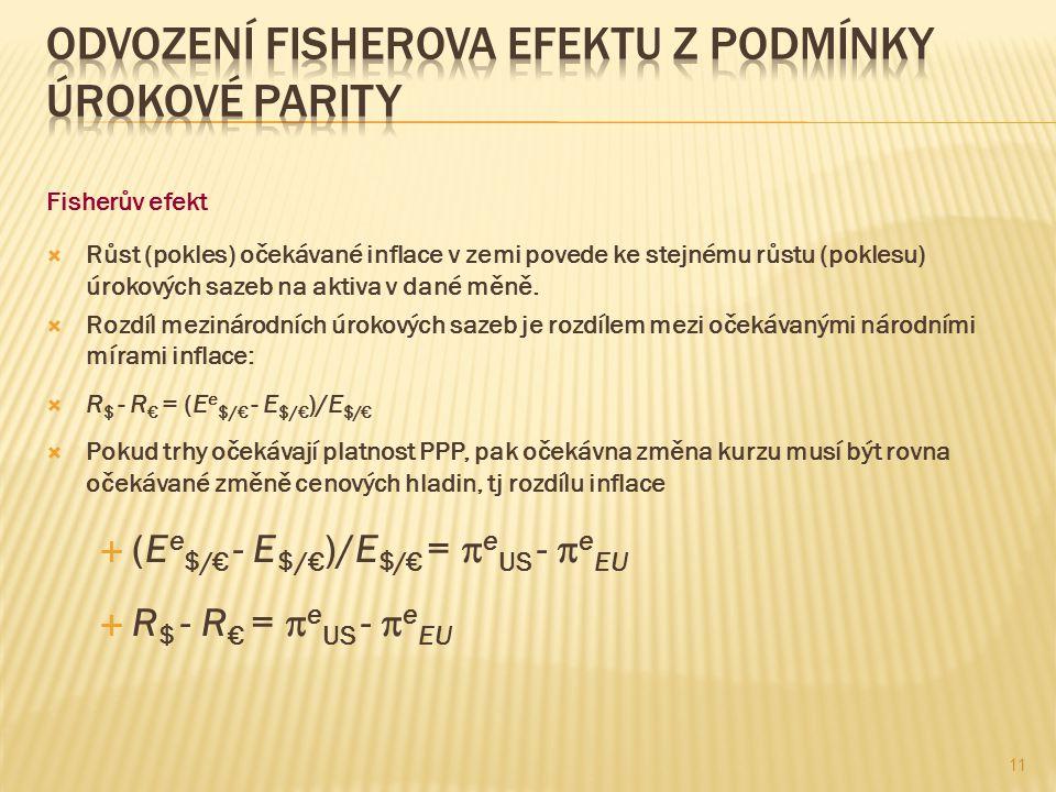 Odvození Fisherova efektu z podmínky úrokové parity