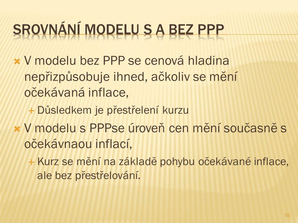 Srovnání modelu s a bez PPP