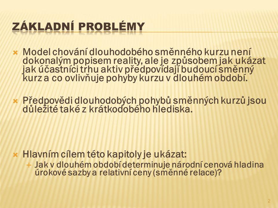 Základní problémy