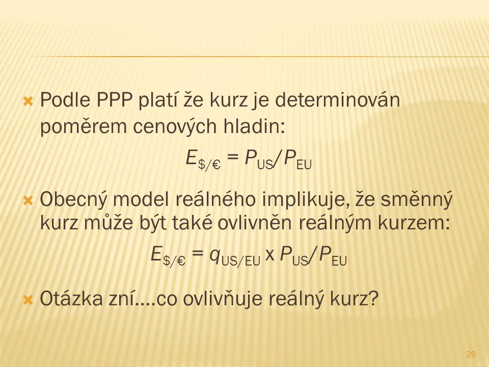 Podle PPP platí že kurz je determinován poměrem cenových hladin: