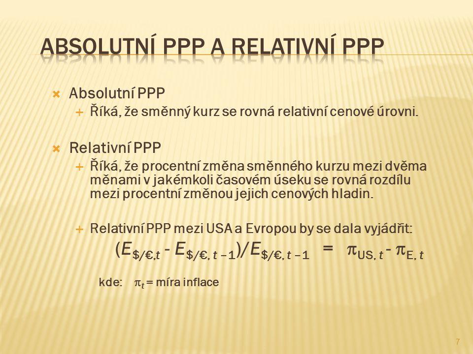 Absolutní PPP a relativní PPP