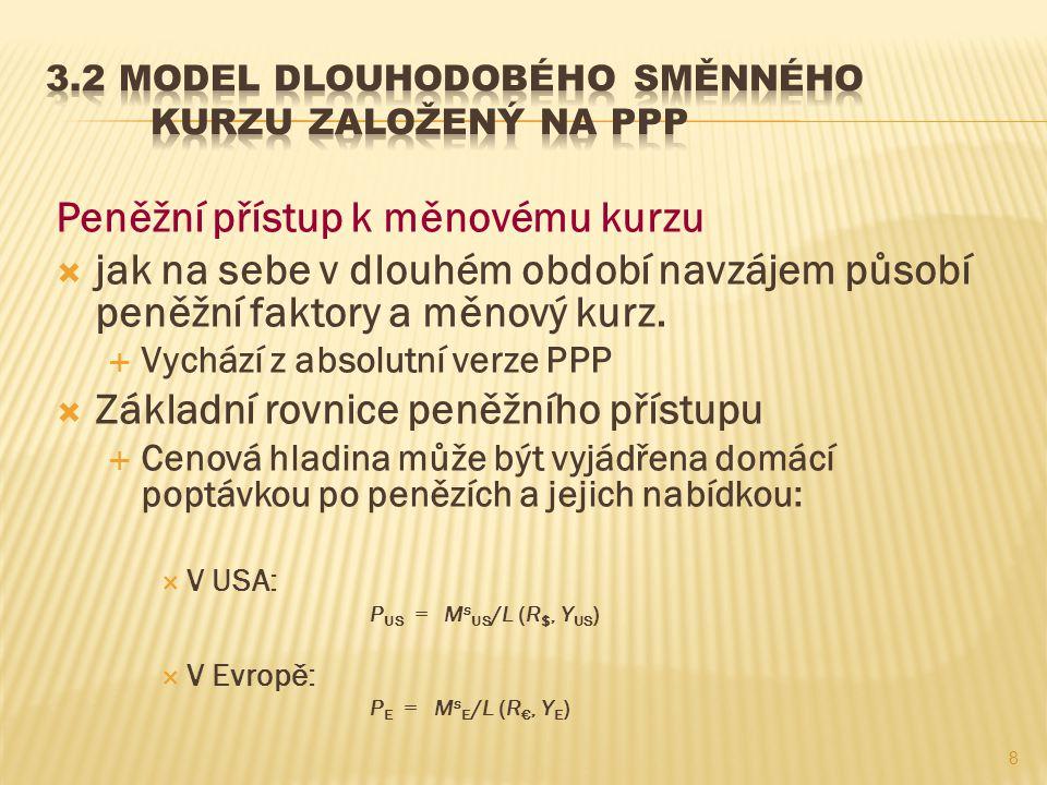 3.2 Model dlouhodobého směnného kurzu založený na PPP
