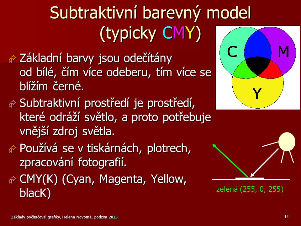 Subtraktivní barevný model (typicky CMY)