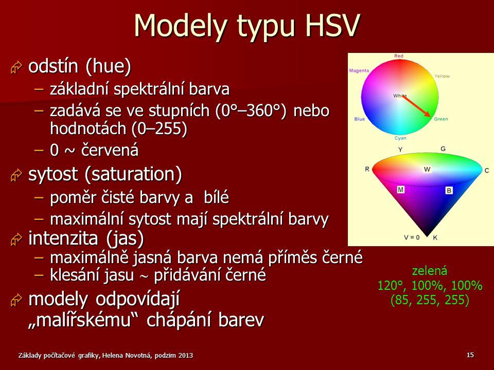 Modely typu HSV odstín (hue) sytost (saturation) intenzita (jas)