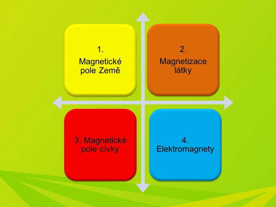 1. Magnetické pole Země 2. Magnetizace látky 3. Magnetické pole cívky 4. Elektromagnety