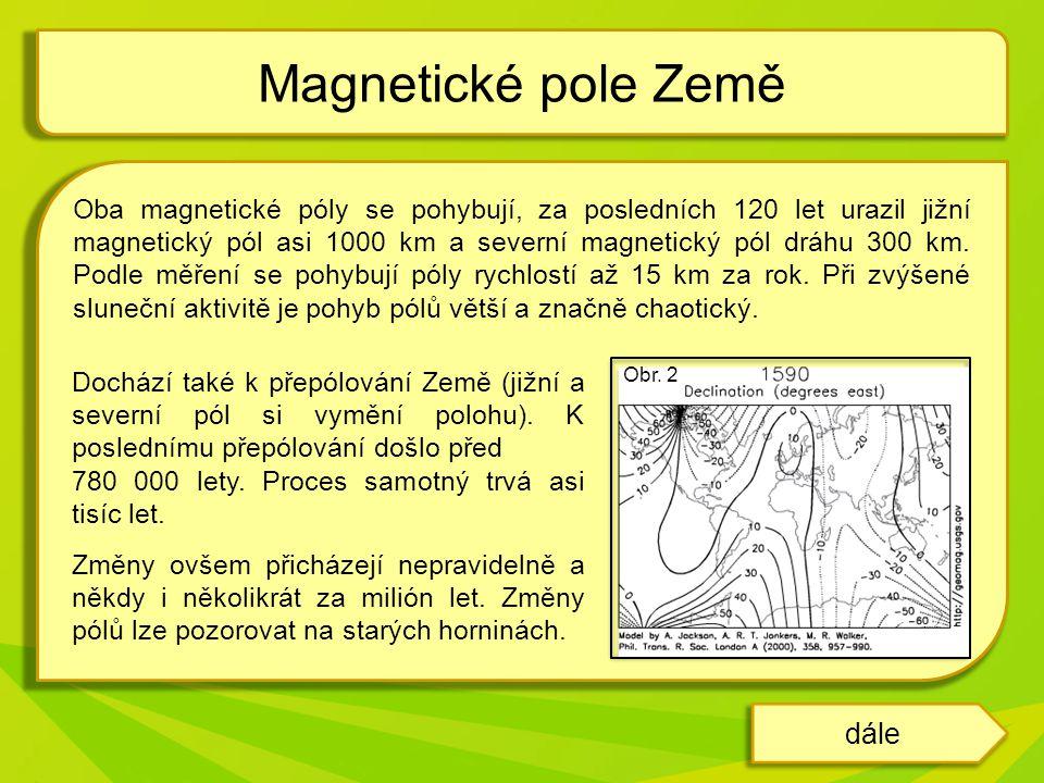 Magnetické pole Země dále