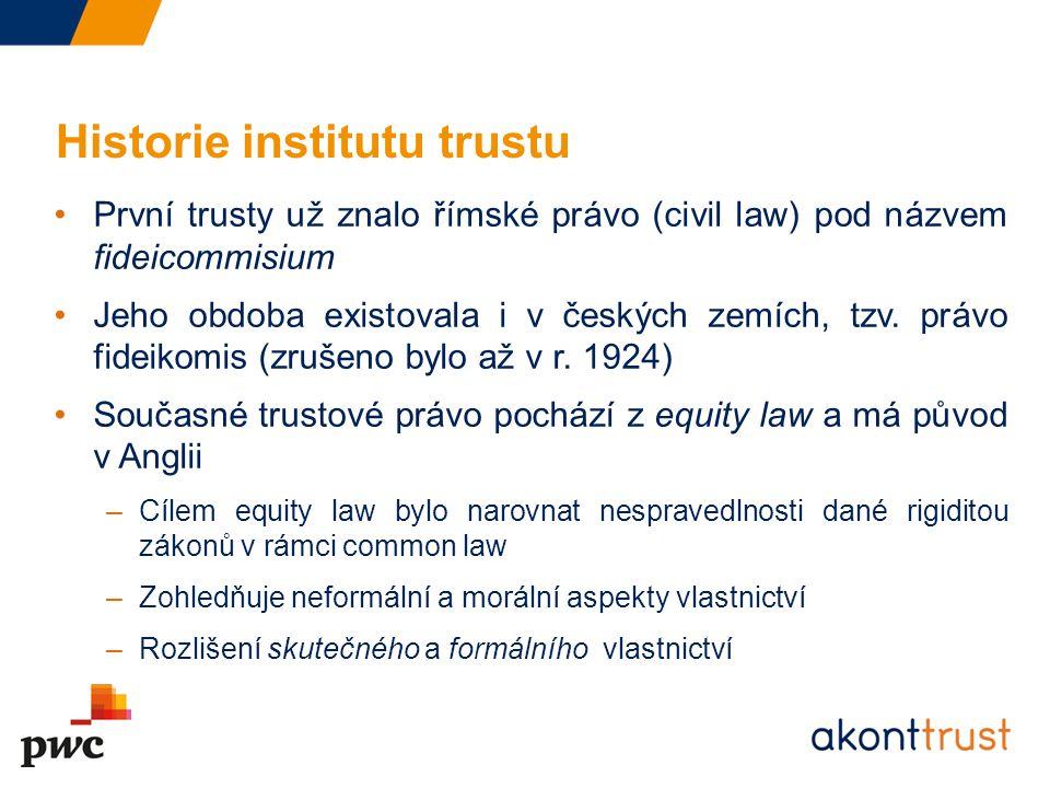 Historie institutu trustu