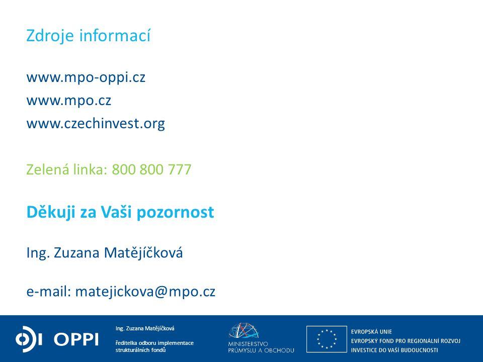 Ing. Zuzana Matějíčková e-mail: matejickova@mpo.cz