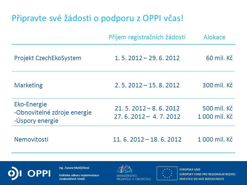 Připravte své žádosti o podporu z OPPI včas!