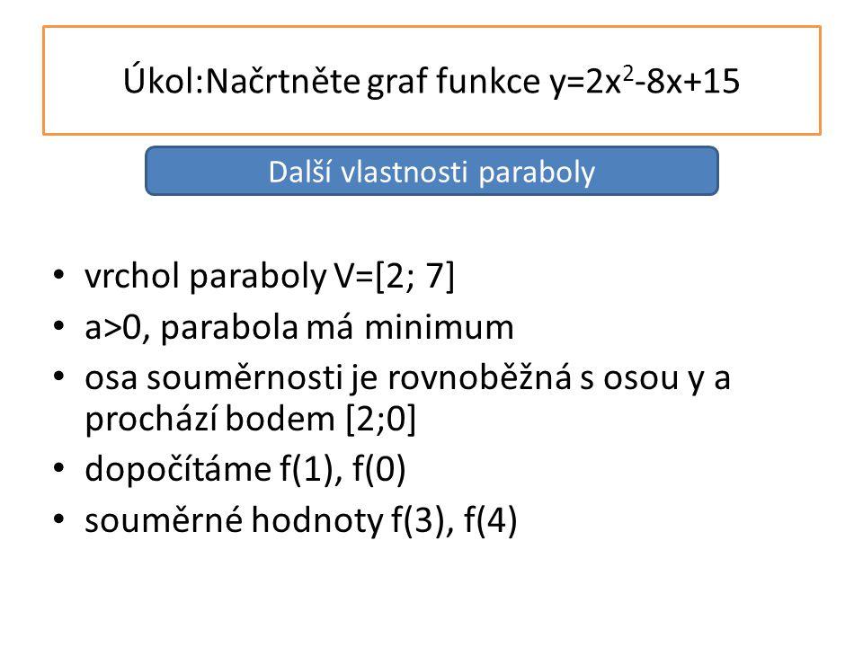 Úkol:Načrtněte graf funkce y=2x2-8x+15