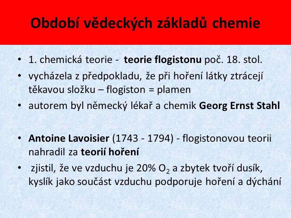 Období vědeckých základů chemie