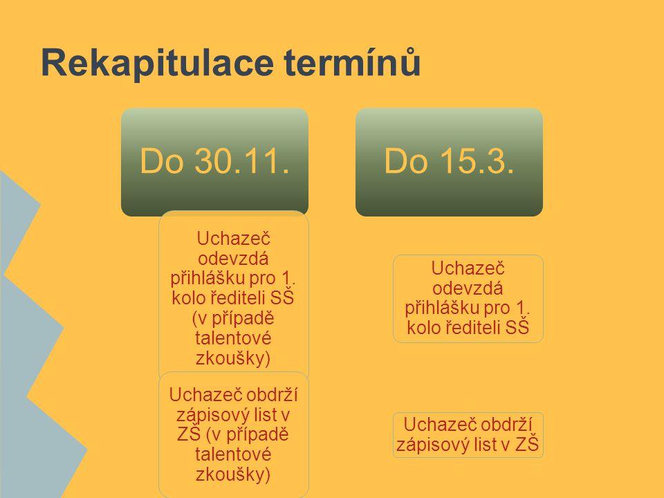 Rekapitulace termínů Do 30.11. Do 15.3.