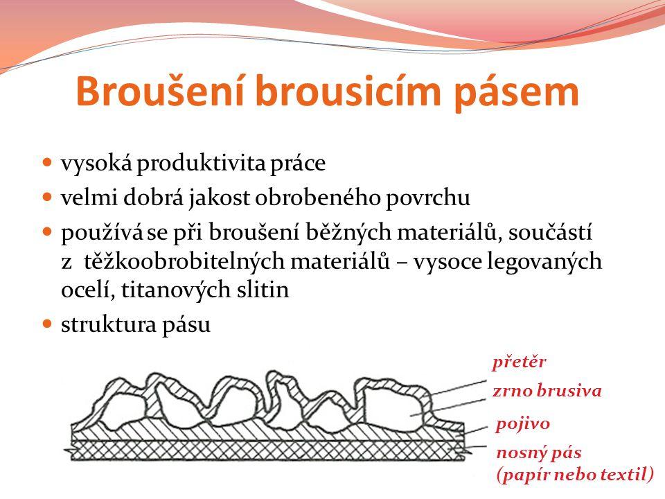 Broušení brousicím pásem
