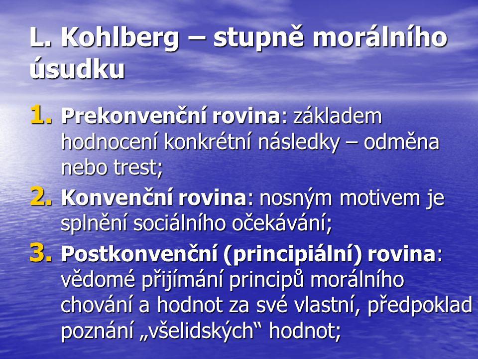 L. Kohlberg – stupně morálního úsudku