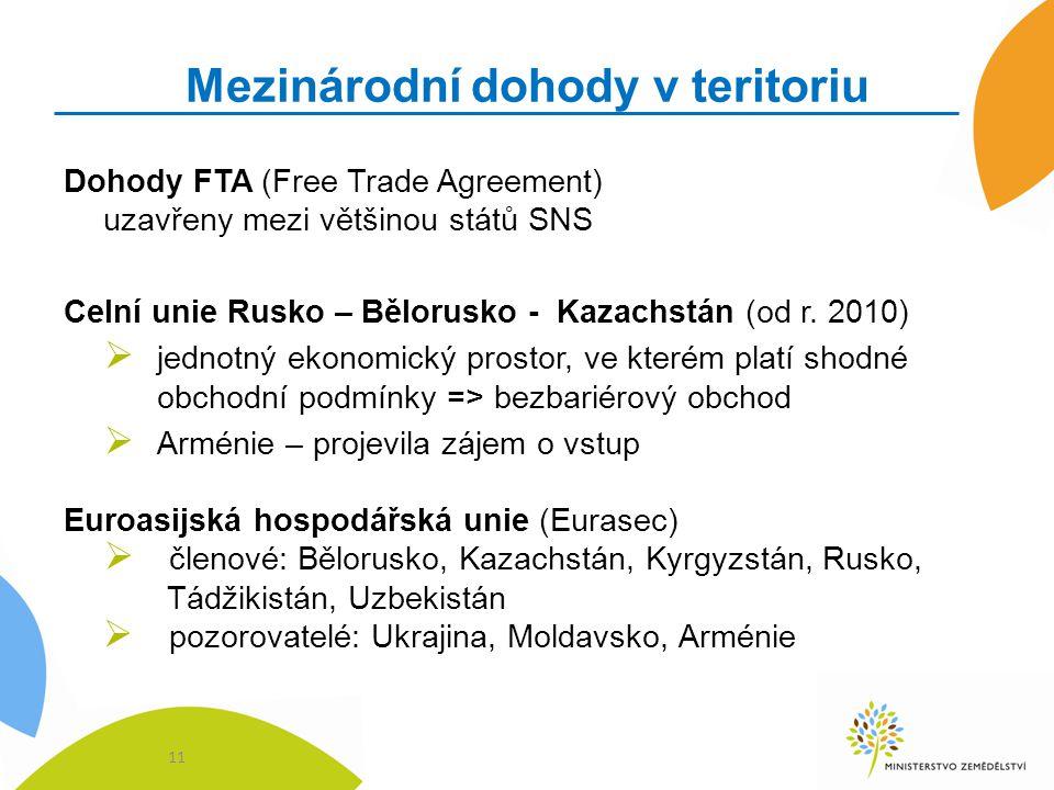 Mezinárodní dohody v teritoriu