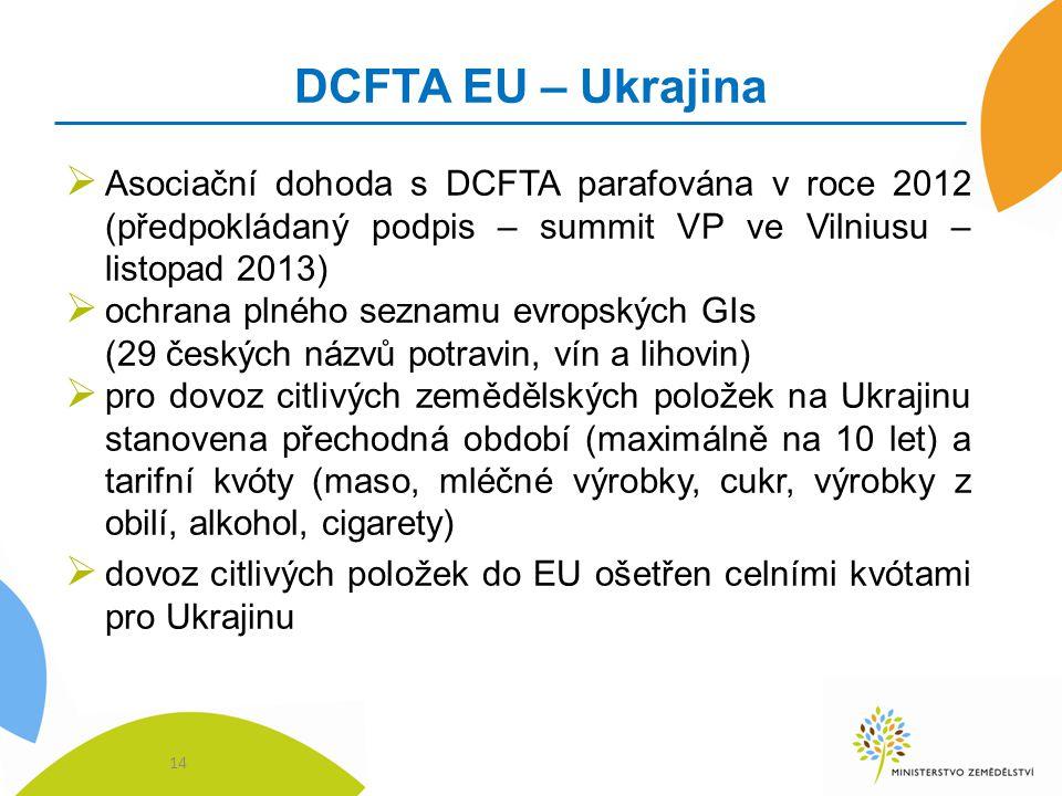 DCFTA EU – Ukrajina Asociační dohoda s DCFTA parafována v roce 2012 (předpokládaný podpis – summit VP ve Vilniusu – listopad 2013)