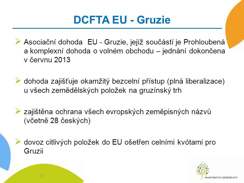 DCFTA EU - Gruzie Asociační dohoda EU - Gruzie, jejíž součástí je Prohloubená a komplexní dohoda o volném obchodu – jednání dokončena v červnu 2013.