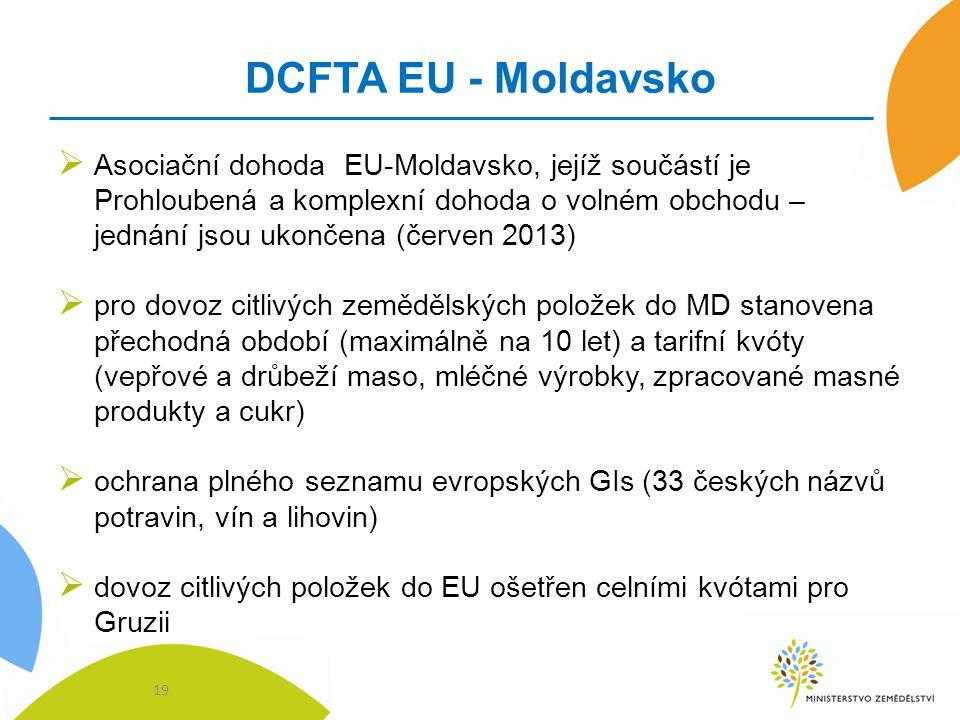 DCFTA EU - Moldavsko