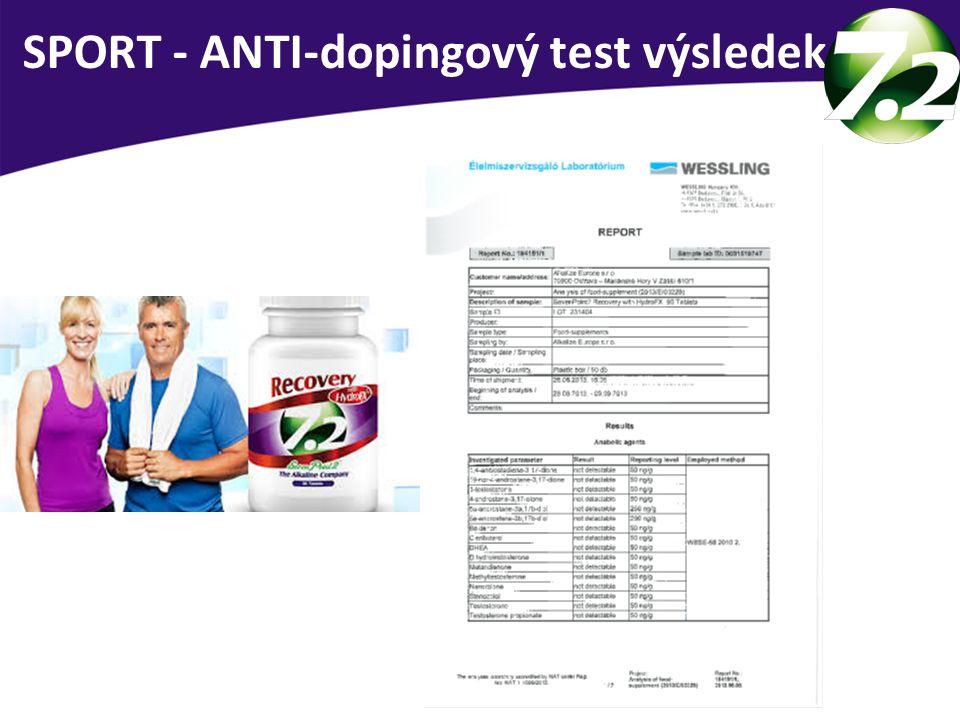 SPORT - ANTI-dopingový test výsledek