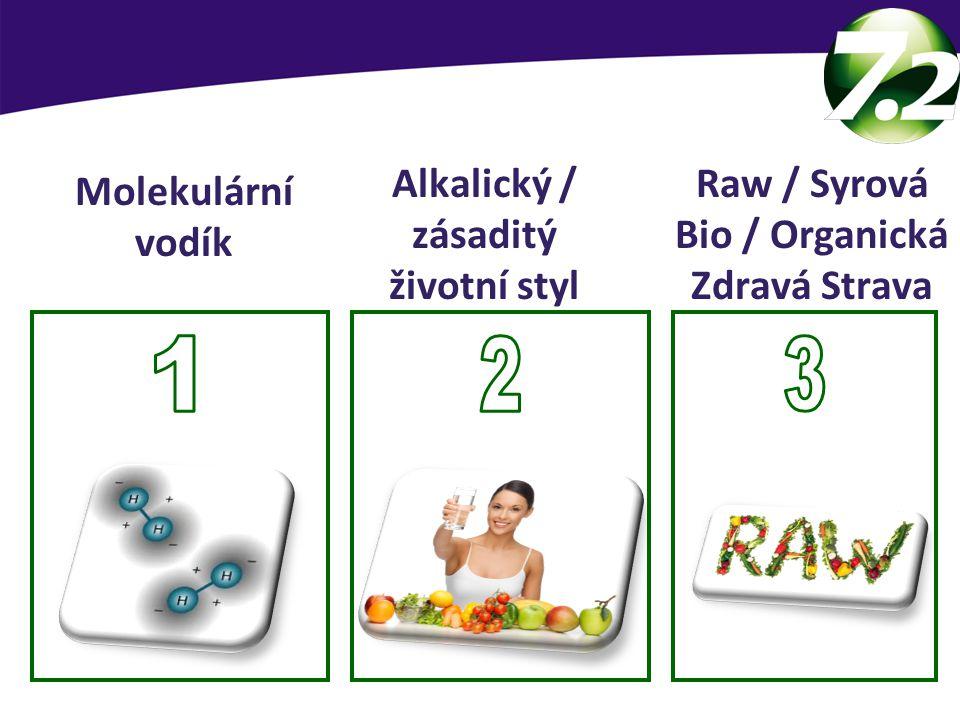 SevenPoint2 základy 1 2 3 Alkalický / zásaditý životní styl