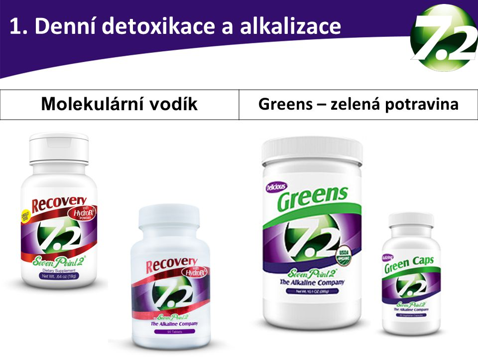 Greens – zelená potravina