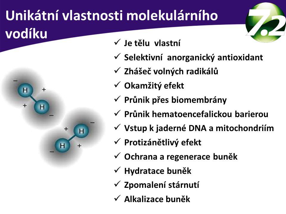 Unikátní vlastnosti molekulárního vodíku