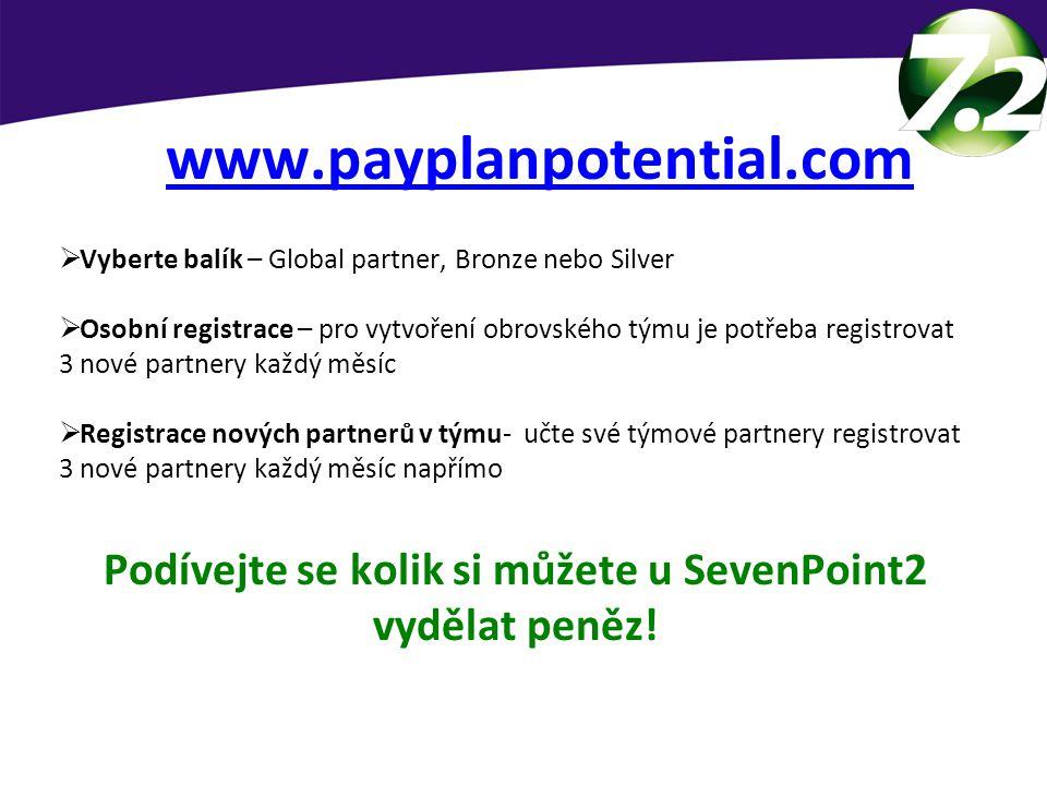 Podívejte se kolik si můžete u SevenPoint2 vydělat peněz!