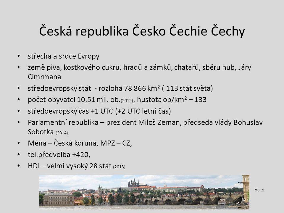Česká republika Česko Čechie Čechy