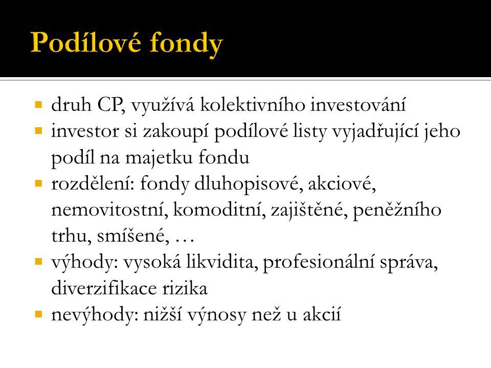 Podílové fondy druh CP, využívá kolektivního investování