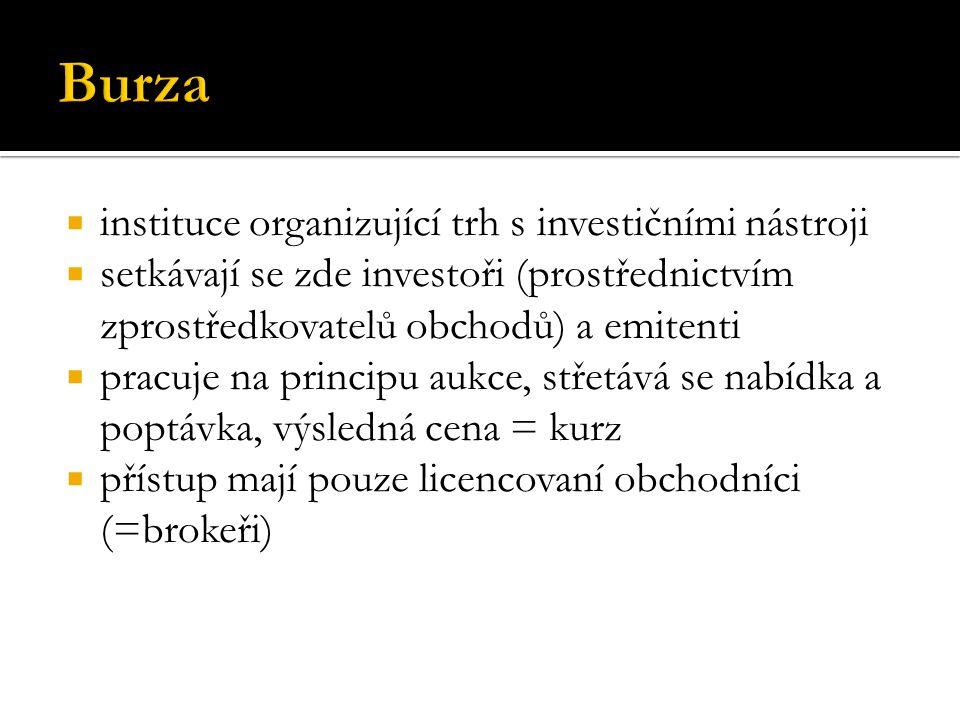 Burza instituce organizující trh s investičními nástroji