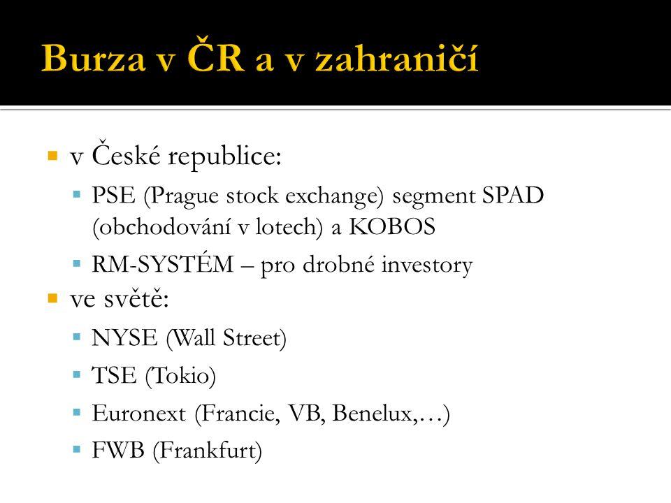 Burza v ČR a v zahraničí v České republice: ve světě: