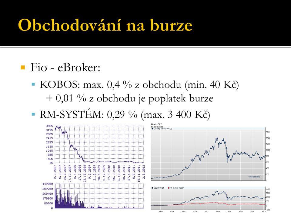 Obchodování na burze Fio - eBroker: