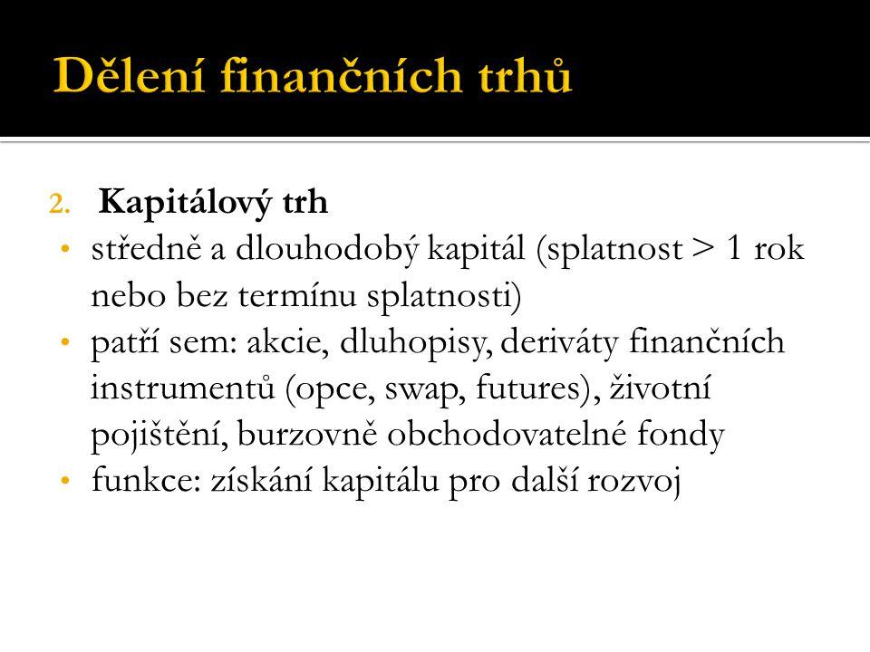 Dělení finančních trhů