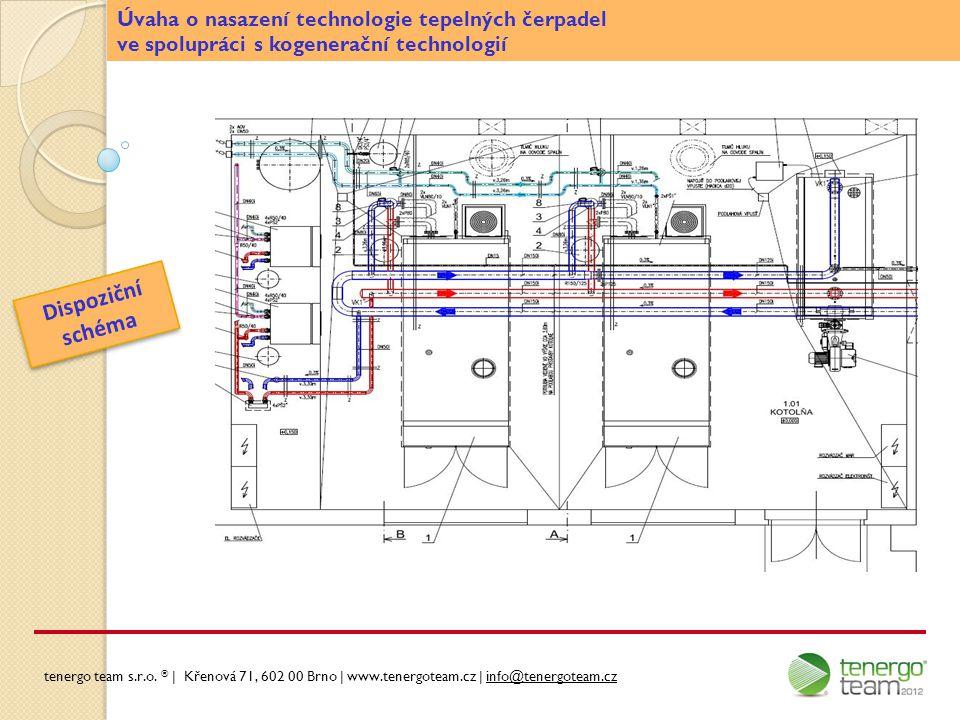 Dispoziční schéma Úvaha o nasazení technologie tepelných čerpadel