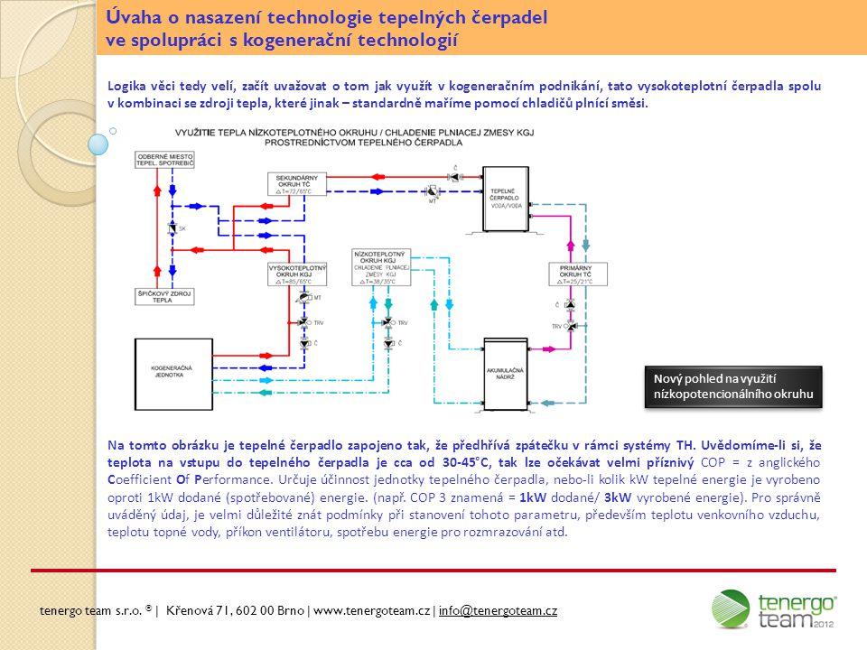 Úvaha o nasazení technologie tepelných čerpadel