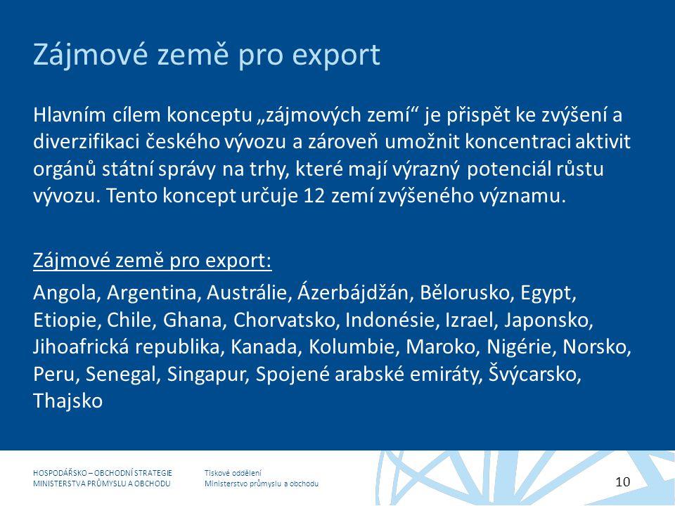 Zájmové země pro export