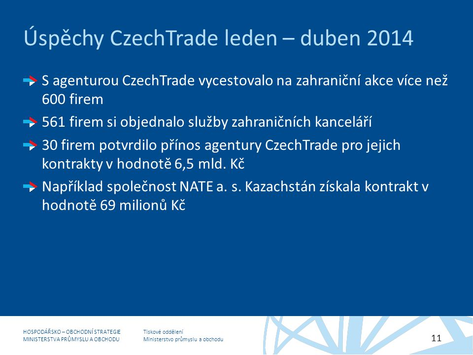 Úspěchy CzechTrade leden – duben 2014