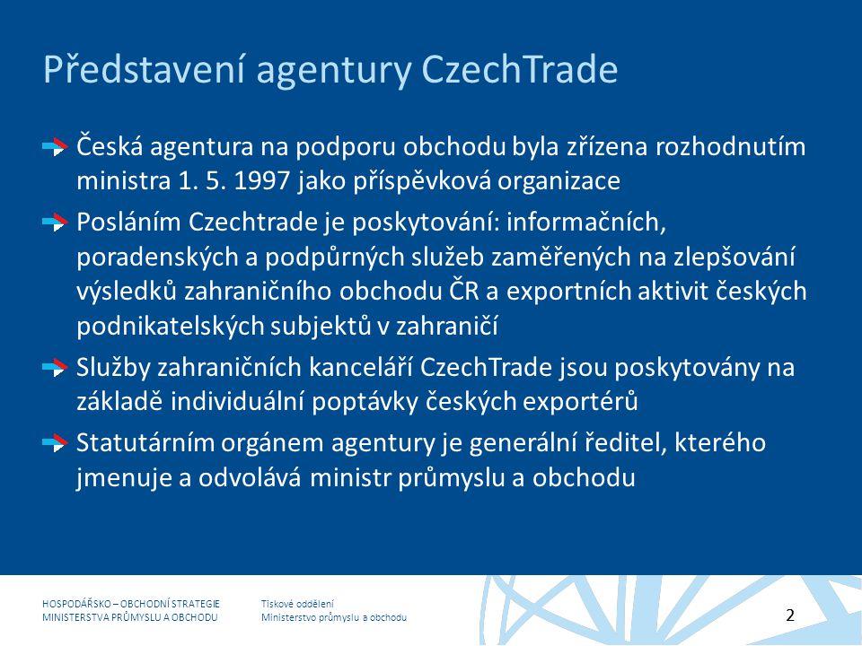 Představení agentury CzechTrade