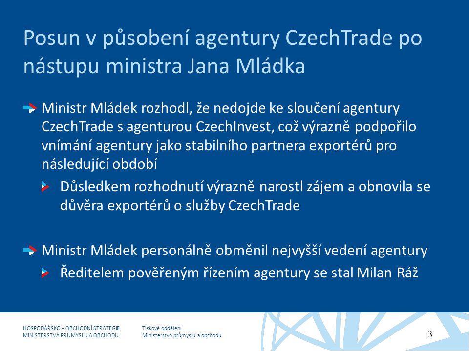 Posun v působení agentury CzechTrade po nástupu ministra Jana Mládka