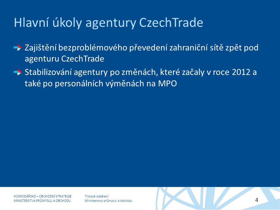 Hlavní úkoly agentury CzechTrade