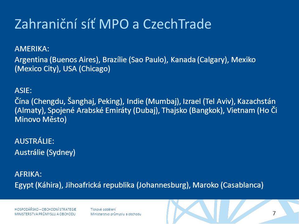 Zahraniční síť MPO a CzechTrade