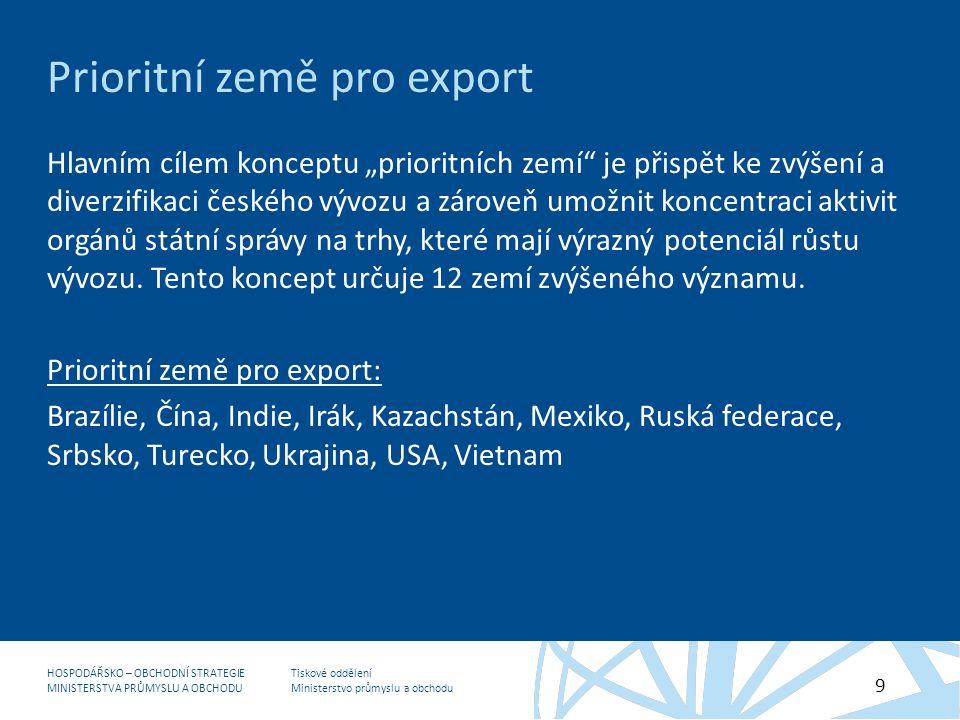 Prioritní země pro export