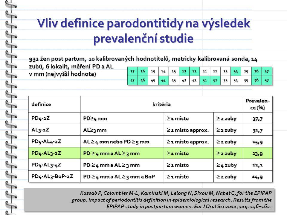 Vliv definice parodontitidy na výsledek prevalenční studie