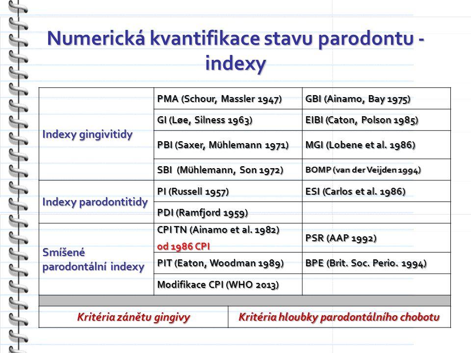 Numerická kvantifikace stavu parodontu - indexy