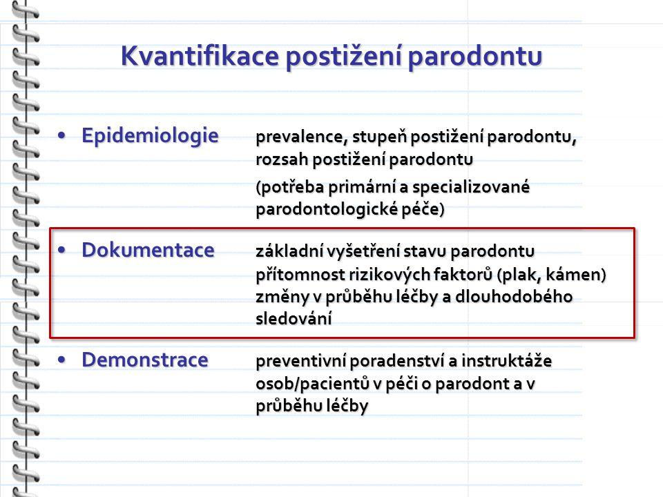 Kvantifikace postižení parodontu