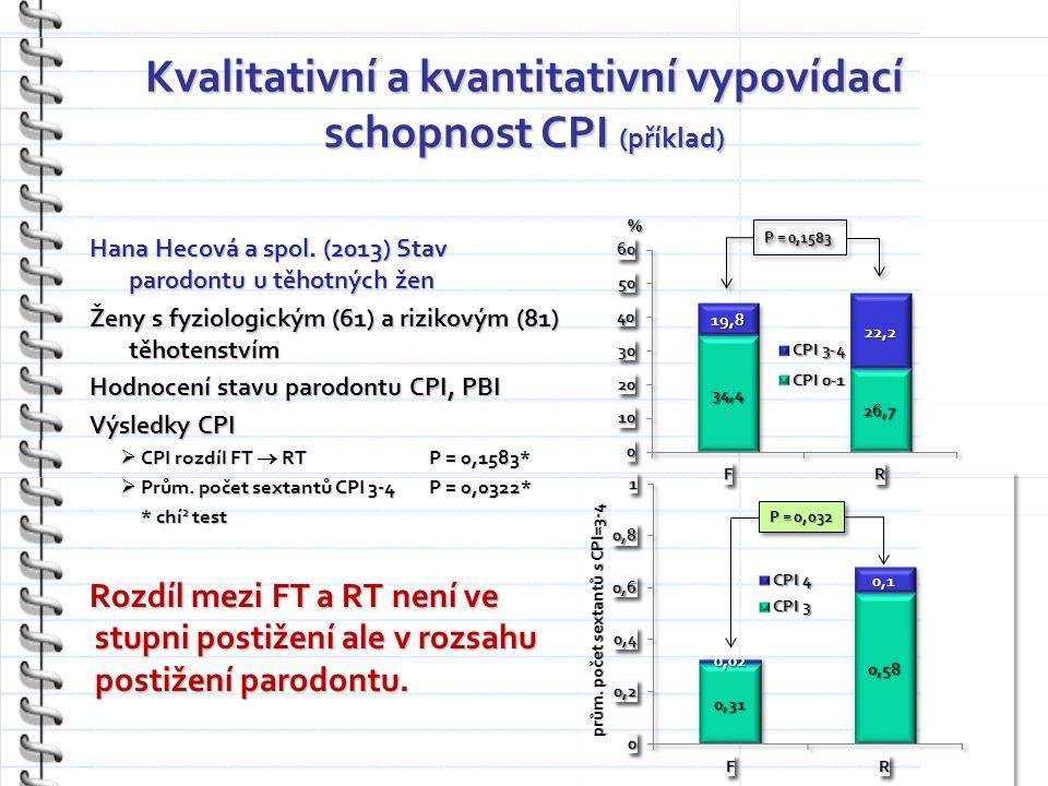 Kvalitativní a kvantitativní vypovídací schopnost CPI (příklad)