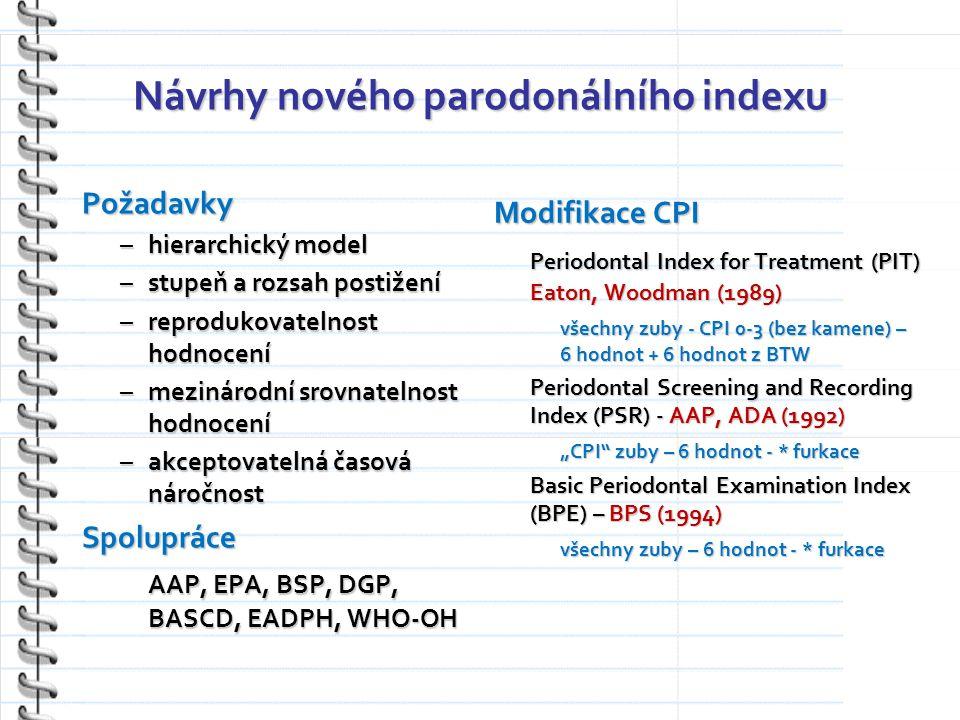 Návrhy nového parodonálního indexu